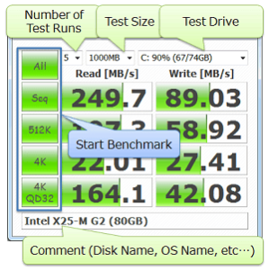 How To Test Increase Your Usb Flash Drive Read Write Speed Vintaytime
