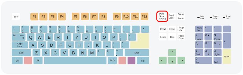 print-screen-button-min