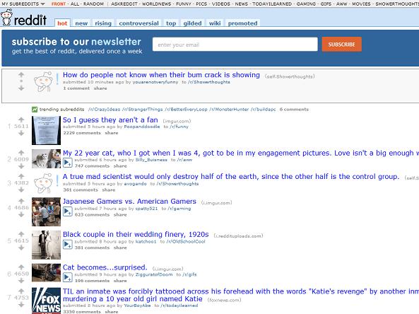 Reddit-index