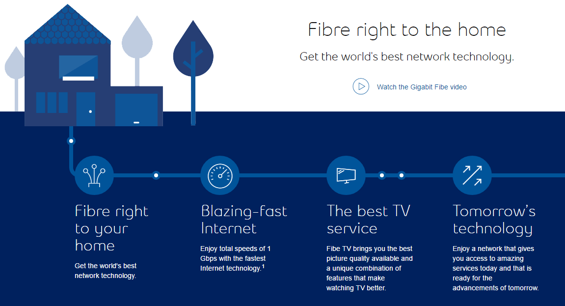 bell.ca-Fibre-optic