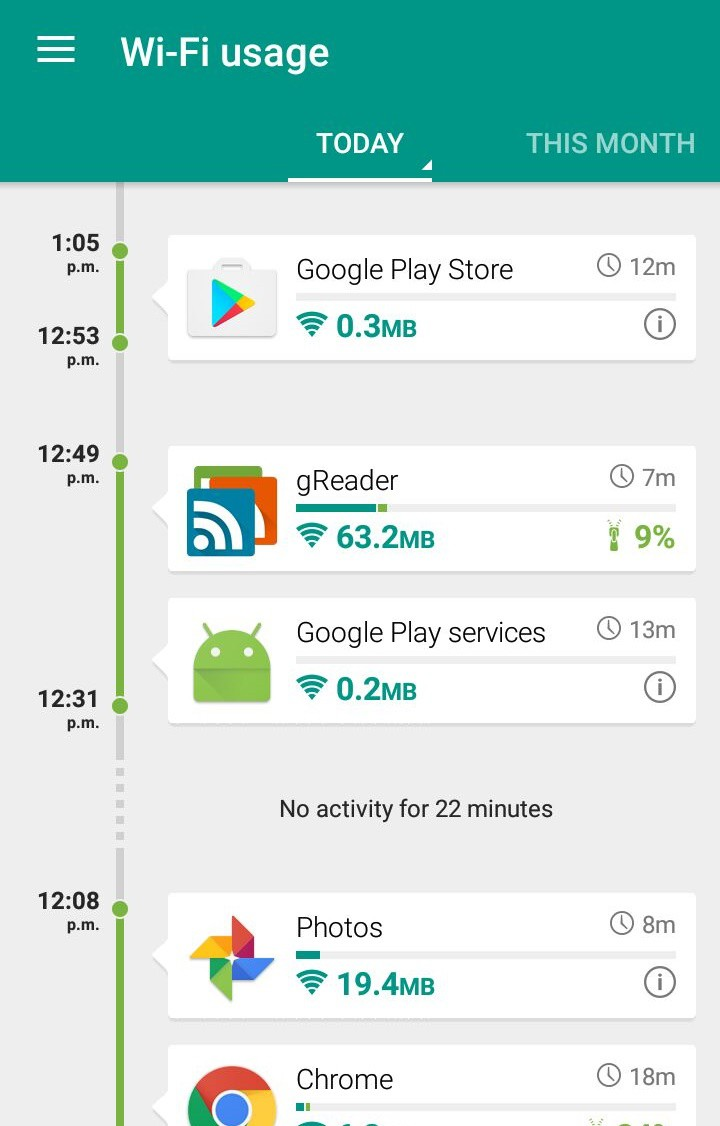 opera-max-data-usage-timeline