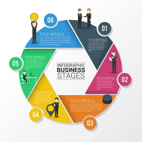 Business Stages Infographic