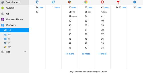 BrowserStack-testing